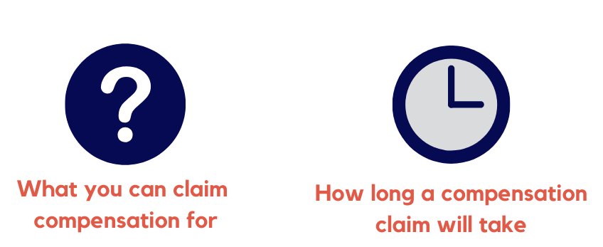 What you can claim compensation for? How long a compensation claim will take